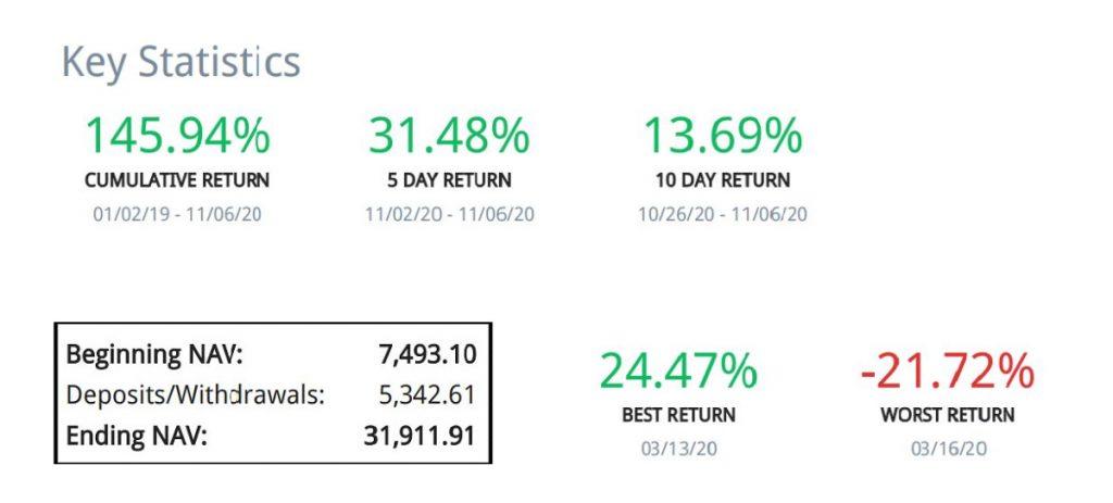 stock portfolio performance metrics